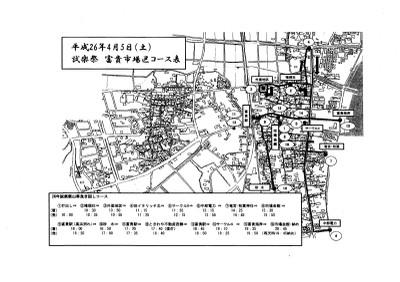 Shingaku